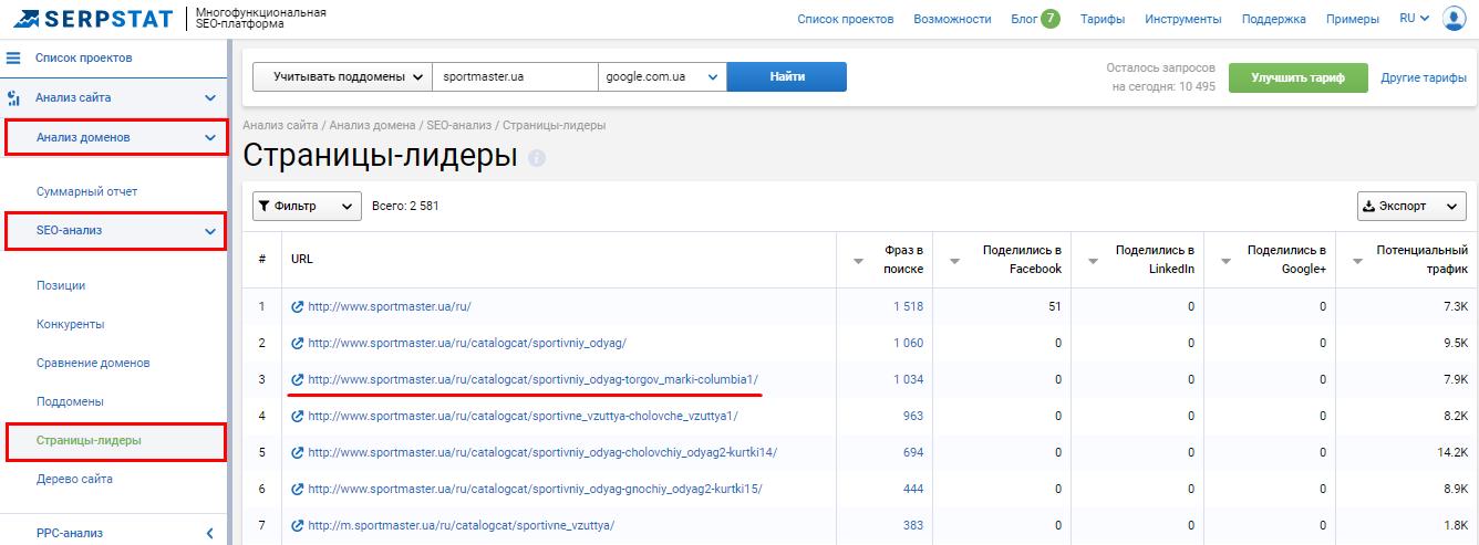 Анализ доменов Serpstat
