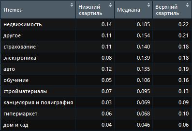 Яндекс Недвижимость дом и сад.png