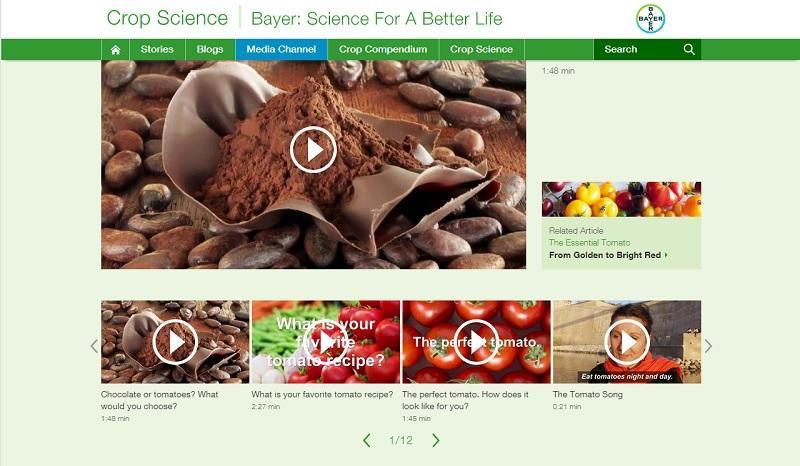 Bayer Crop Scienceведет по цепочке контента до покупки