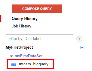 BigQuery таблица mtcars_bigquery