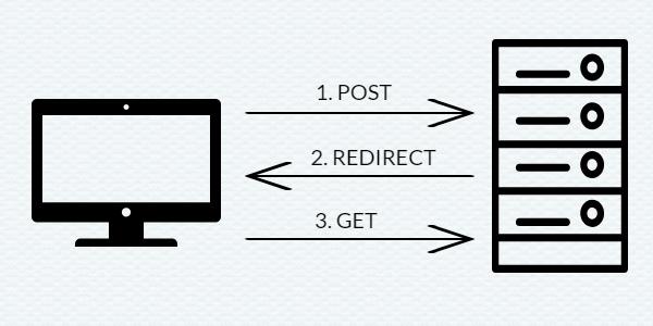 Благодаря редиректу мы оповещаем браузер о необходимости получить новые данные страницы с помощью GET и отобразить ее