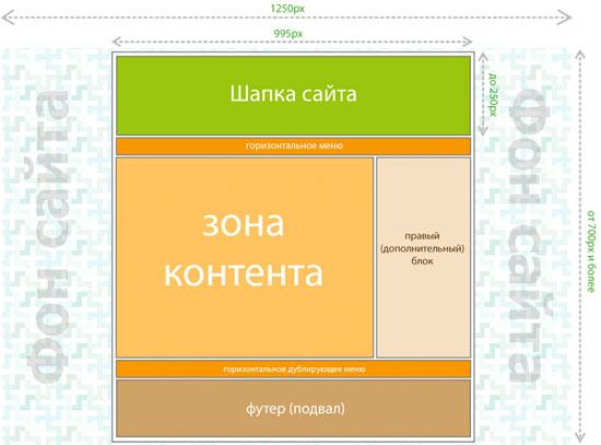 Макет для создания сайта вывод в топ yandex Студенецкий переулок