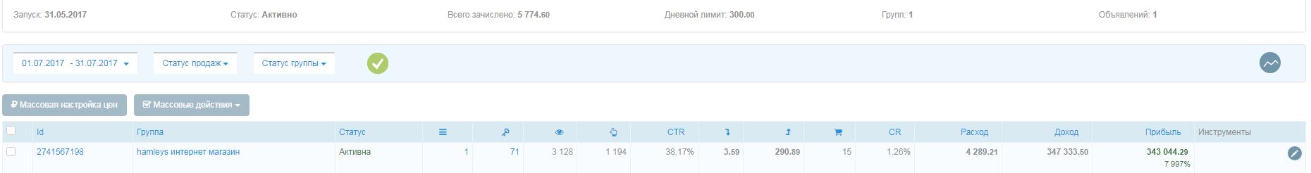 C 01.07.2017 по 31.07.2017 была запущена рекламная кампания с помощью XML-фида на оффер Hamleys