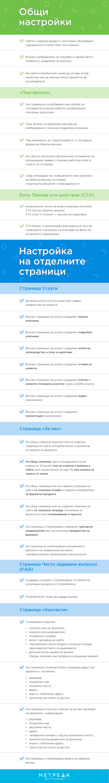 30 стъпки към идеалният UX дизайн за корпоративен сайт — подробен чек-лист