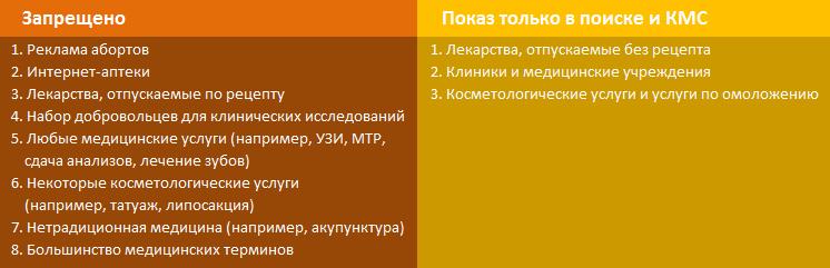Какие услуги нельзя рекламировать в россии как работать с google adwords