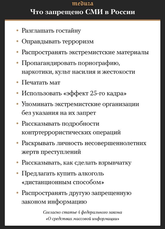 Что запрещено СМИ в России