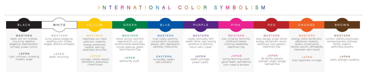 цвета воспринимаются каждой нацией по-своему