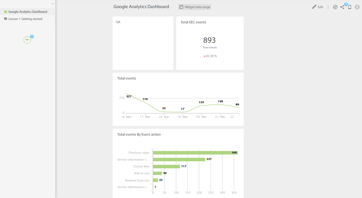 Табло Google Analytics в DataDeck