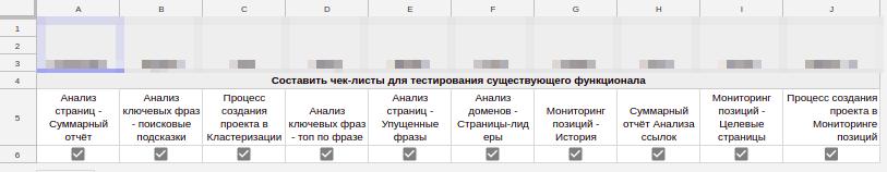 День 4 как проходит стажировка в Serpstat