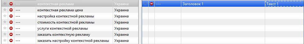 Для кросс-минусовки в YDC необходимо, чтобы в каждой группе было как минимум одно объявление (можно пустые создать), иначе корректировка фраз не сработает