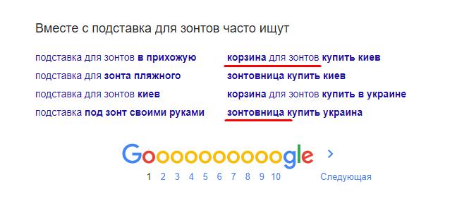 Для выявления синонимов можно проверять поисковые подсказки в Google и Яндекс. Введя поисковой запрос «подставка для зонтов» в Google можно сразу вооружиться еще несколькими фразами