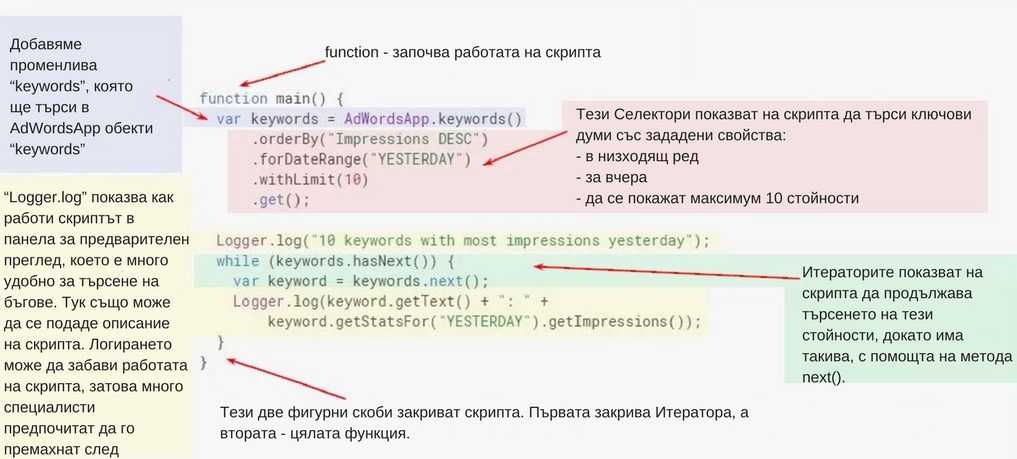 елементи на AdWords скрипт