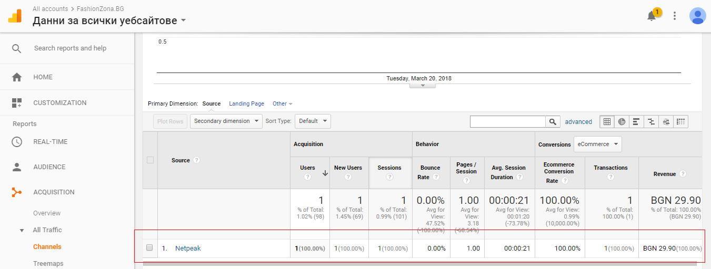 Да погледнем записа в Google Analytics