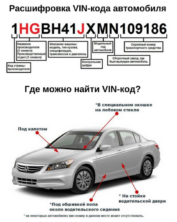 где искать VIN-номер автомобиля