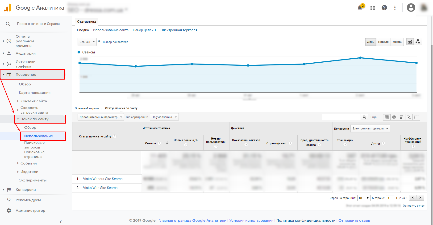 Где в га посмотреть сколько посетителей полузуются внутренним поиском по сайту
