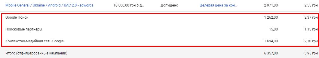 Google рекомендует не ограничиваться только текстовыми объявлениями