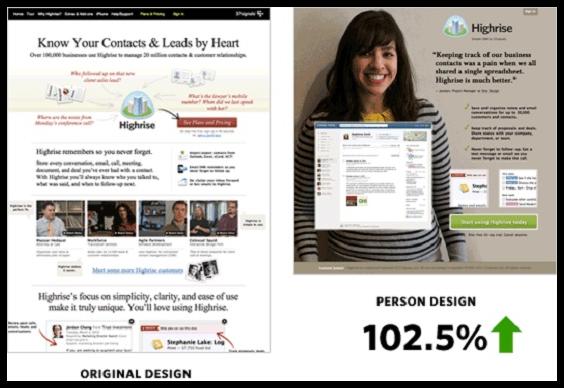 Использовав в качестве фонового изображения фото человека, Highrise увеличил конверсию на 102,5%