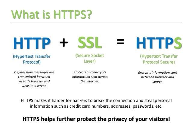 Всички сайтове ли трябва да имат HTTPS протокол