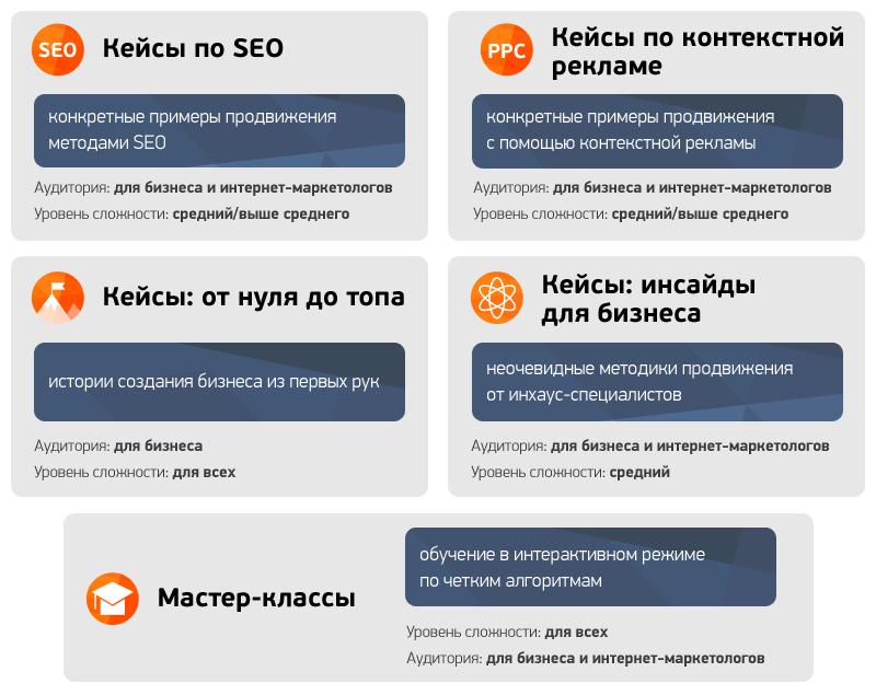 Пять секций конференции Online Advertising в Алматы