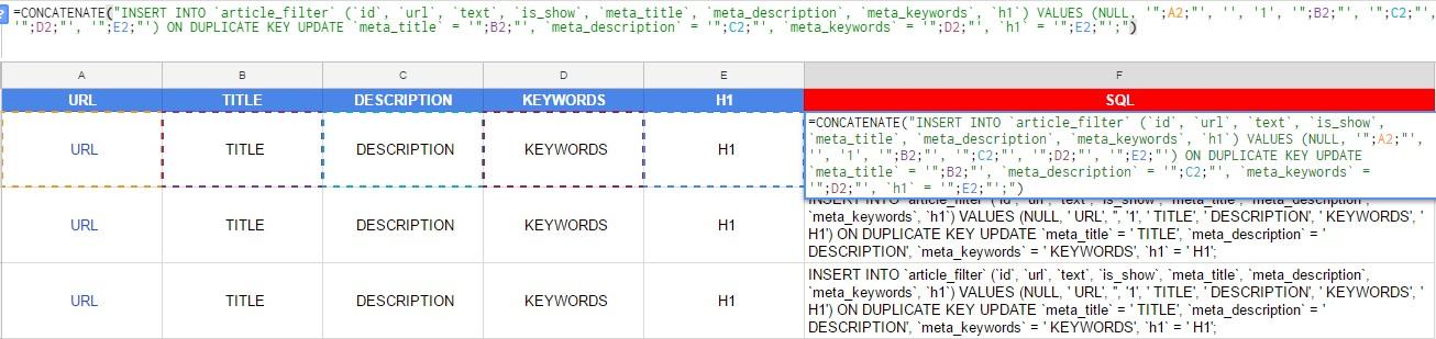В резултат на това получаваме таблица с готови SQL-заявки, които остава само да се копират и вмъкнат в MySQL