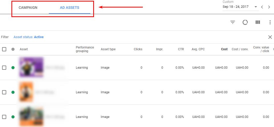 Това е функция на новия интерфейс на AdWords. Можете да видите ефективността на всяка реклама