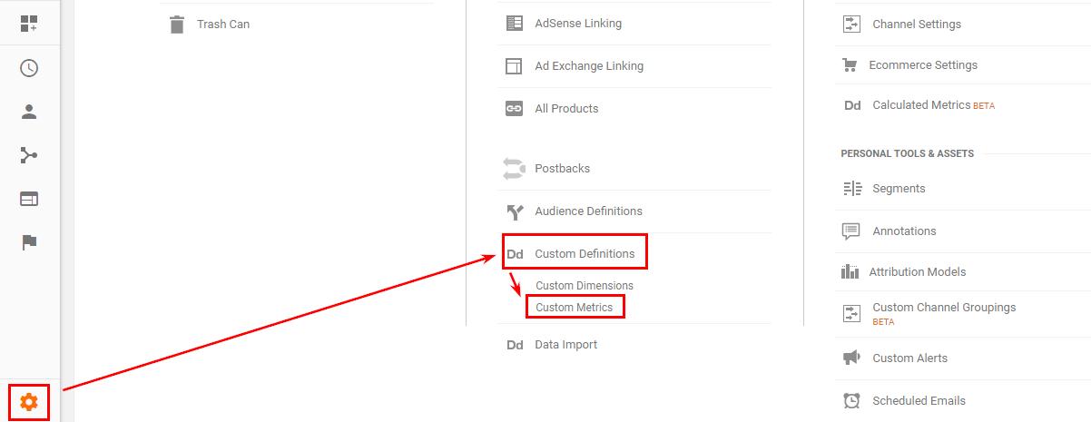 Създаване на персонализиран показател в Google Analytics