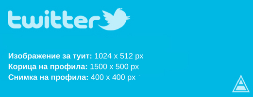 Профил в Twitter