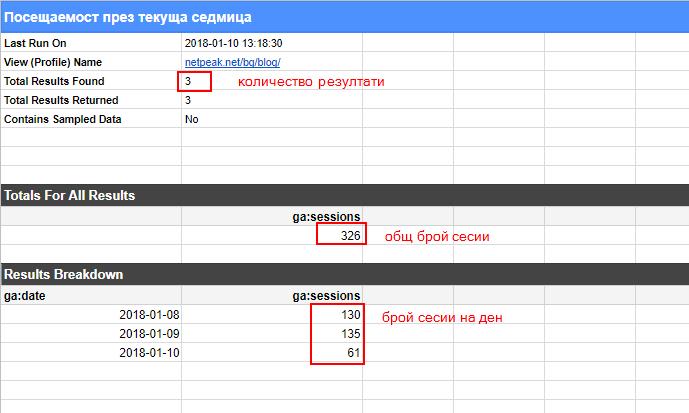 В Google таблицата са добавени две допълнителни страници с данни