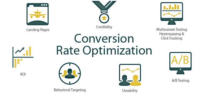 Conversion Rate Optimization и UX