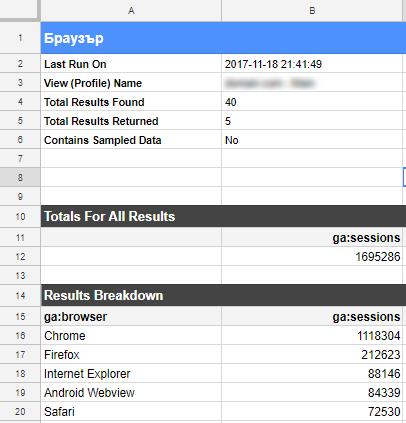 Стартираме «Run Report» за импорт на данните и получаваме следните резултати