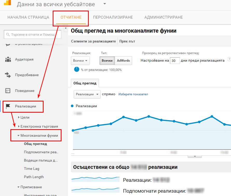 Как да видим подпомогнатите реализации с Google Analytics
