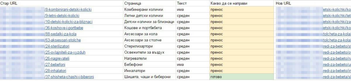 Пример на таблица за пренос на текстове