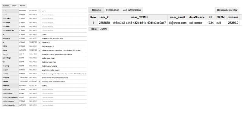 Импортировать заказы из CRM в Google BigQuery