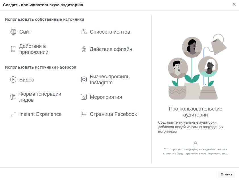 Индивидуальные аудитории Facebook Instagram