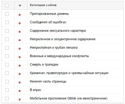 Исключаемые категории сайтов