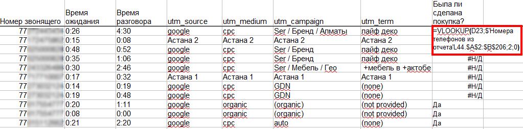 Используя формулу ВПР (в английской версии vlookup) в таблицах Excel, посмотрели, какие звонки в итоге привели к покупке офлайн