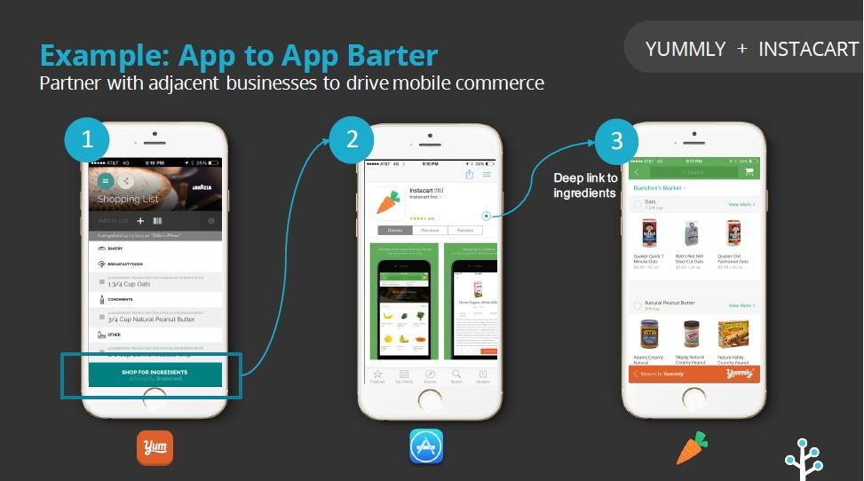 Как использовать бартер для продвижения приложения