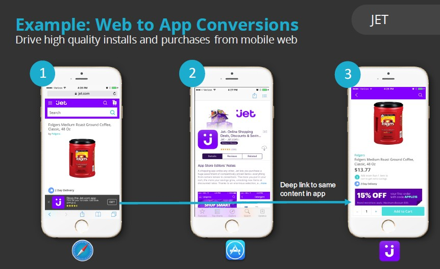 Как определить преимущества мобильного приложения