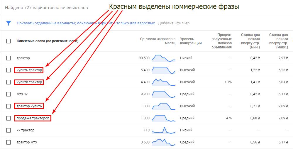 Как пользоваться поисковыми запросами при продвижении канала на ютубе