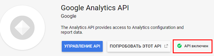 Как понять что работают API Google Analytics
