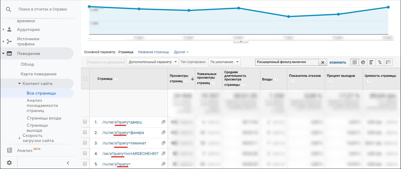 Как результаты поиска отображать с параметрами в гугл аналитикс