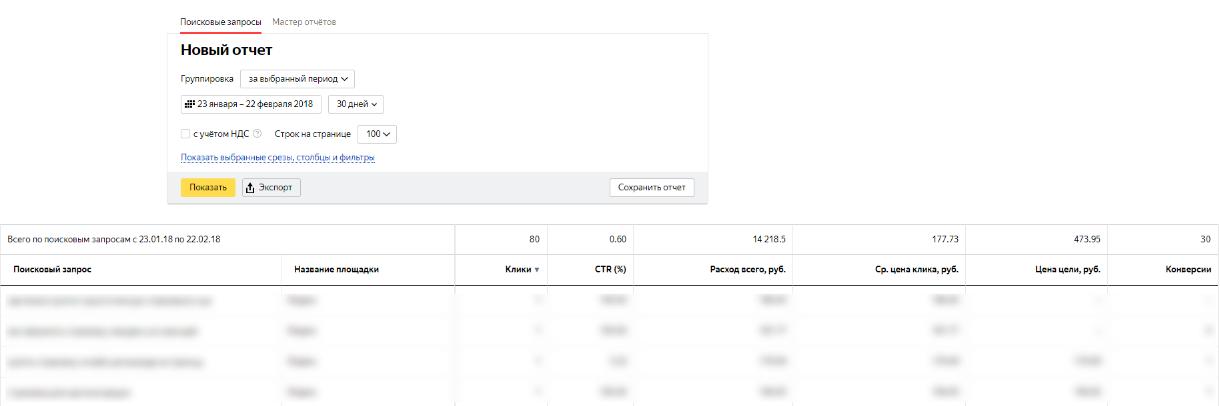 Как запустить рекламную кампанию «Медийно-контекстный баннер на поиске» в Яндекс.Директ 09