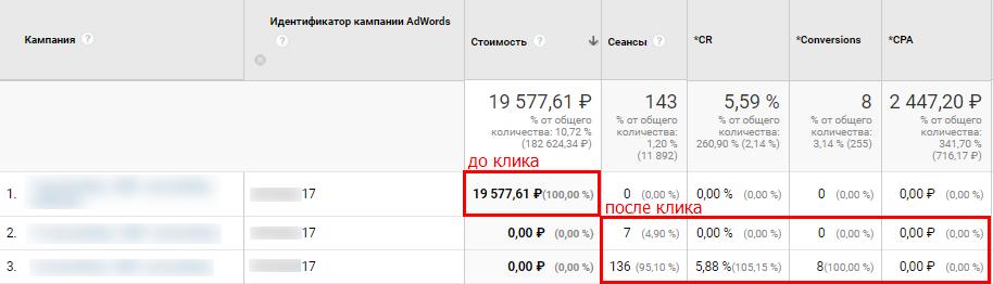 Какие ошибки возникают при работе в Google Analytics и как с ними бороться 033
