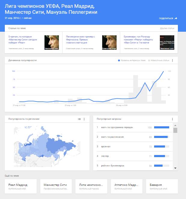 Информацию о новости в Google Trends