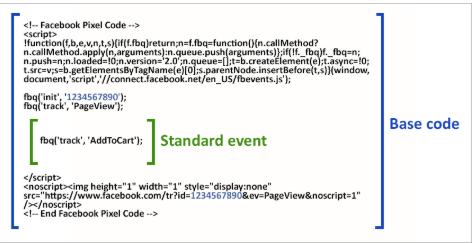 Код стандартного события добавление в корзину