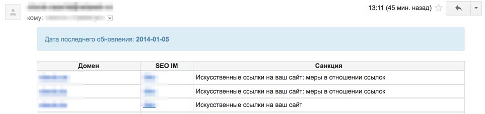 Дайджест ЛК о примененных санкциях