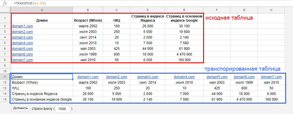 Лучше собрать все необходимые данные и в свободном пространстве (новом листе) ввести формулу TRANSPOSE, аргументом которой будет вся таблица с исходными данными