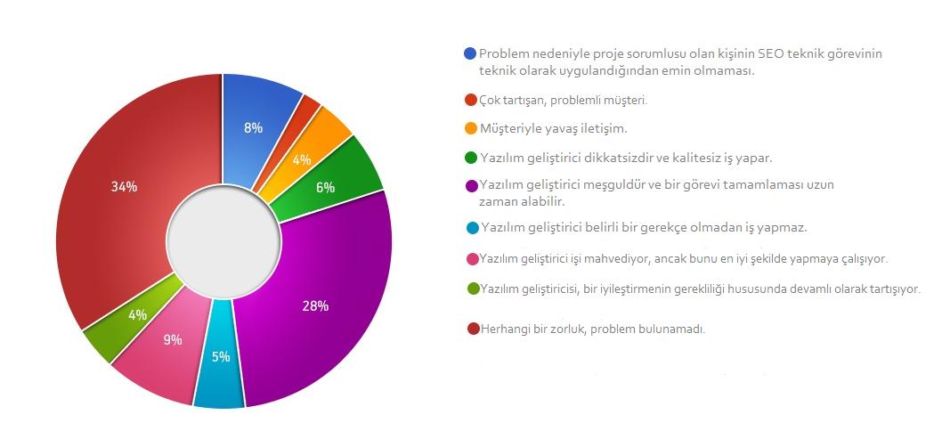 musteri-anketi-1