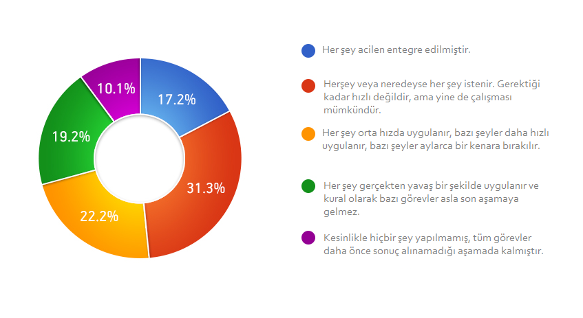 musteri-anketi-2