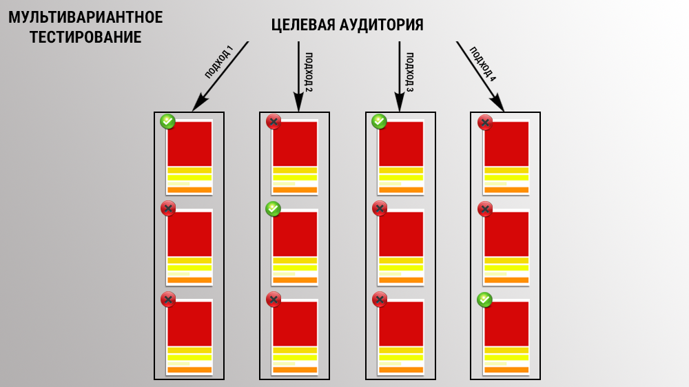 osibki-pri-zapuske-reklamnyh-kampnij-v-mytarget-06.png